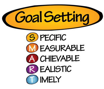 SMART goal setting, part 1 simple graphic